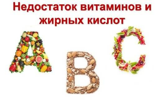 nedostatok-vitaminov