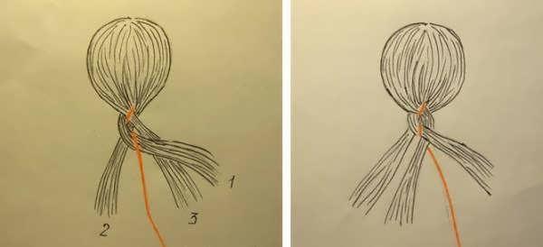 Kosa iz trekh pryadey (2)
