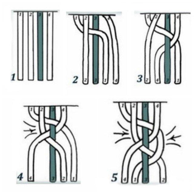 Коса из 4 прядей с лентой схема плетения пошагово
