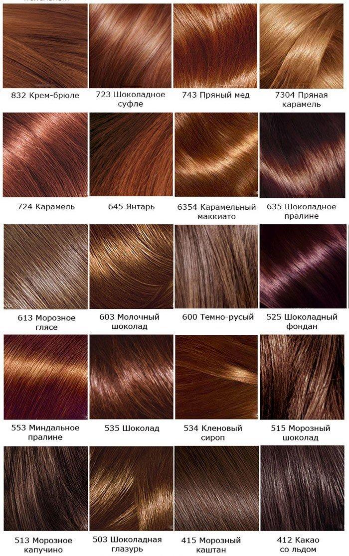 Каталог красок для волос кастинг