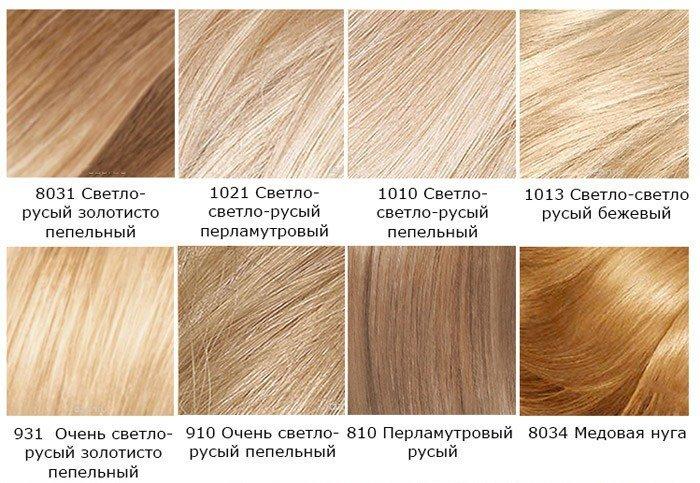 Лореаль Преферанс палитра  Краски Ваши волосы