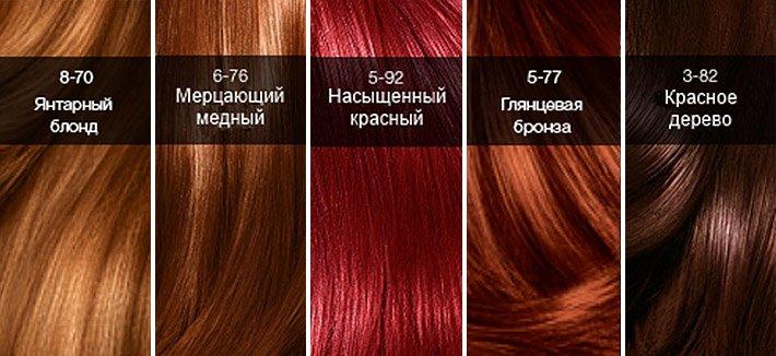 Краска для волос цвет бронза