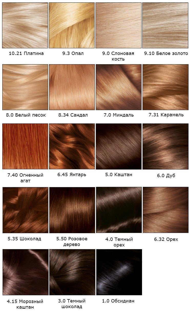 Палитра цветов для волос bes