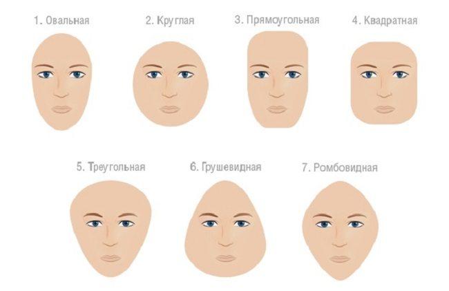 kak-pravilno-vybrat-formu-brovej-po-tipu-lica1