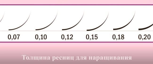obemnoe-narashchivanie-resnic-radikalnaya-smena-imidzha-za-paru-chasov4