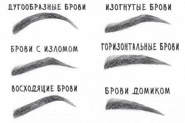 vypolnenie-krasivyh-i-idealnyh-brovej-v-domashnih-usloviyah1