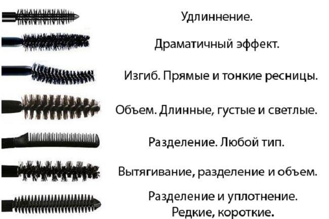 kakaya-shchetochka-dlya-resnic-luchshe13
