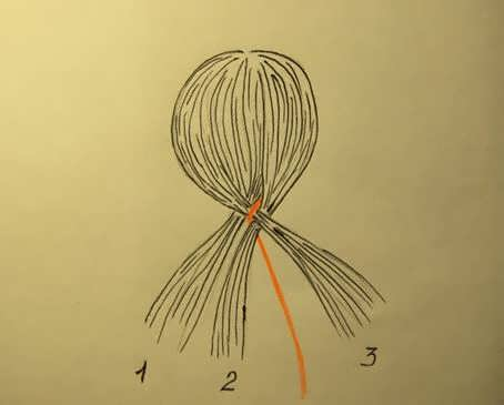 Kosa iz trekh pryadey (1)