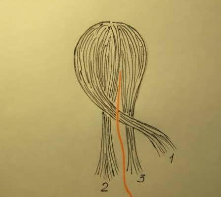 Kosa iz trekh pryadey (4)