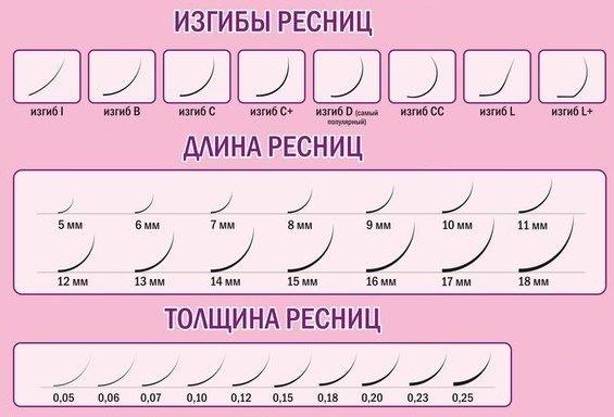 forma-izgiba-resnic-dlya-narashchivaniya11