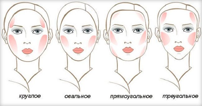 polukruglaya-chelka-dlya-raznyh-tipov-lica1