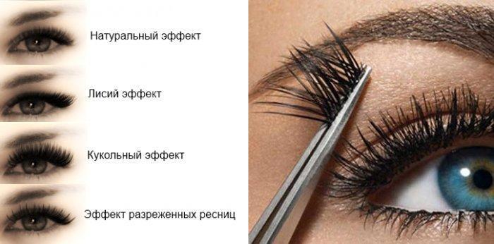sovmestimost-narashchennyh-resnic-i-kontaktnyh-linz5