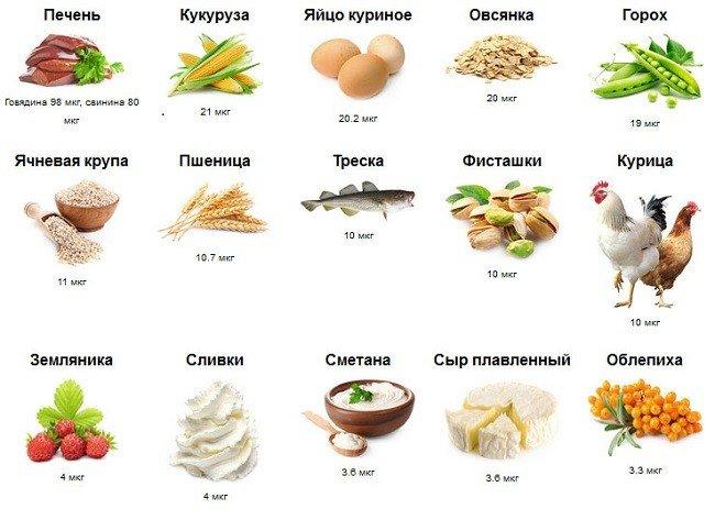 vitaminy-ot-sediny-volos-kakogo-vitamina-ne-hvataet8